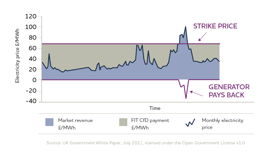 CONT_StrikeGraph